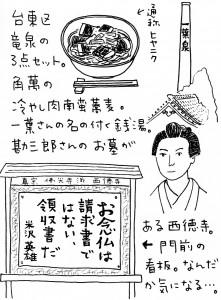 台東区竜泉