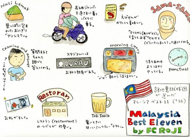 マレーシア旅の収集品